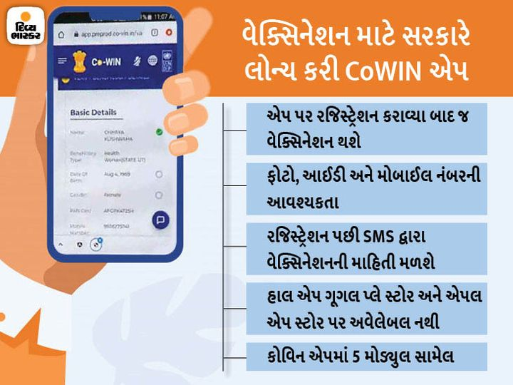 Co-WIN app : Ministry of Health launches Co-WIN app, vaccination will be done only after registration here